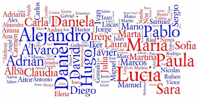 nomi spagnoli